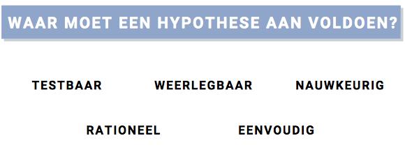 Criteria hypothese