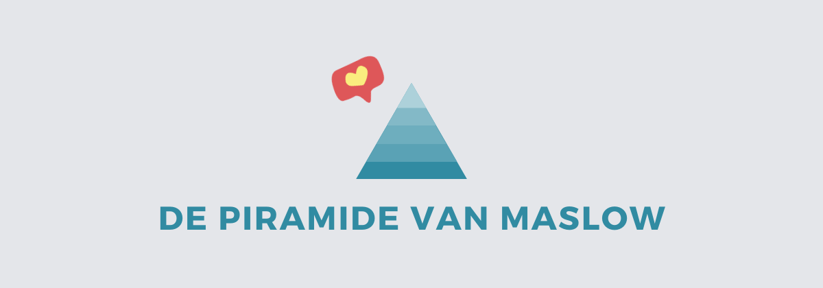 Piramide van Maslow uitleg