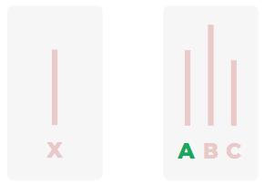 Asch experiment: voorbeeld van de lijnen