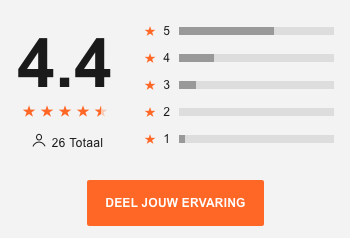 Producttekst: voorbeeld van reviews