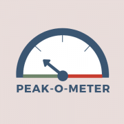 Peak-end rule illustratie