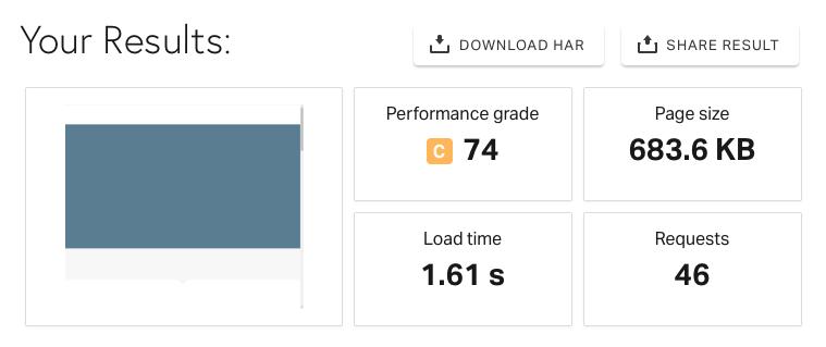 website snelheid checken: Pingdom voorbeeld