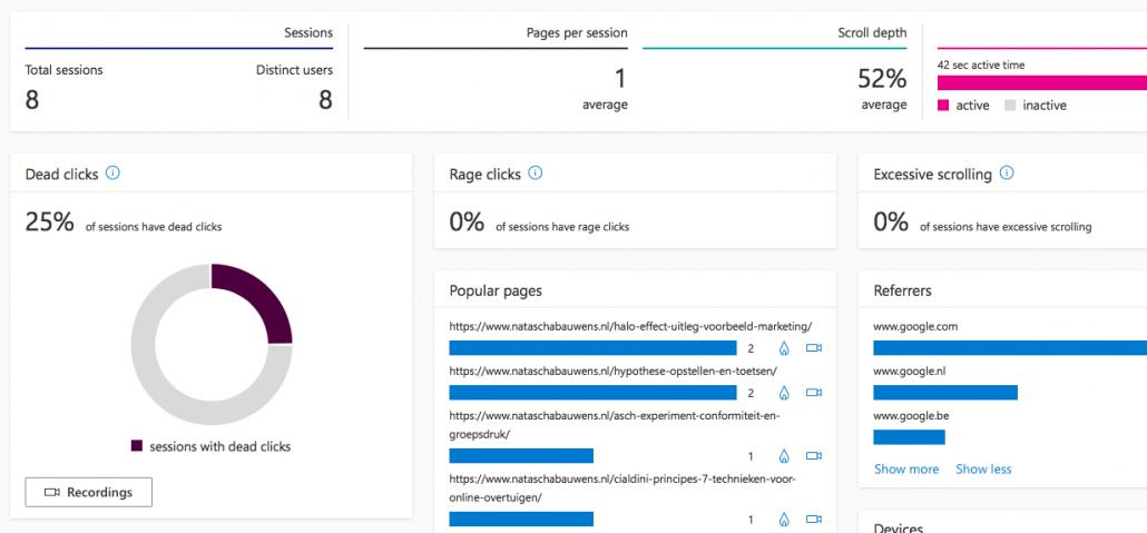 dashboard voorbeeld van Microsoft Clarity